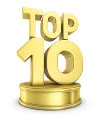 studenten top 10 relatiegeschenken